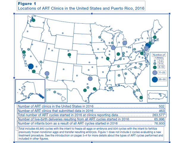 Figure 1: Locations of ART Clinics in the United States and Puerto Rico, 2016