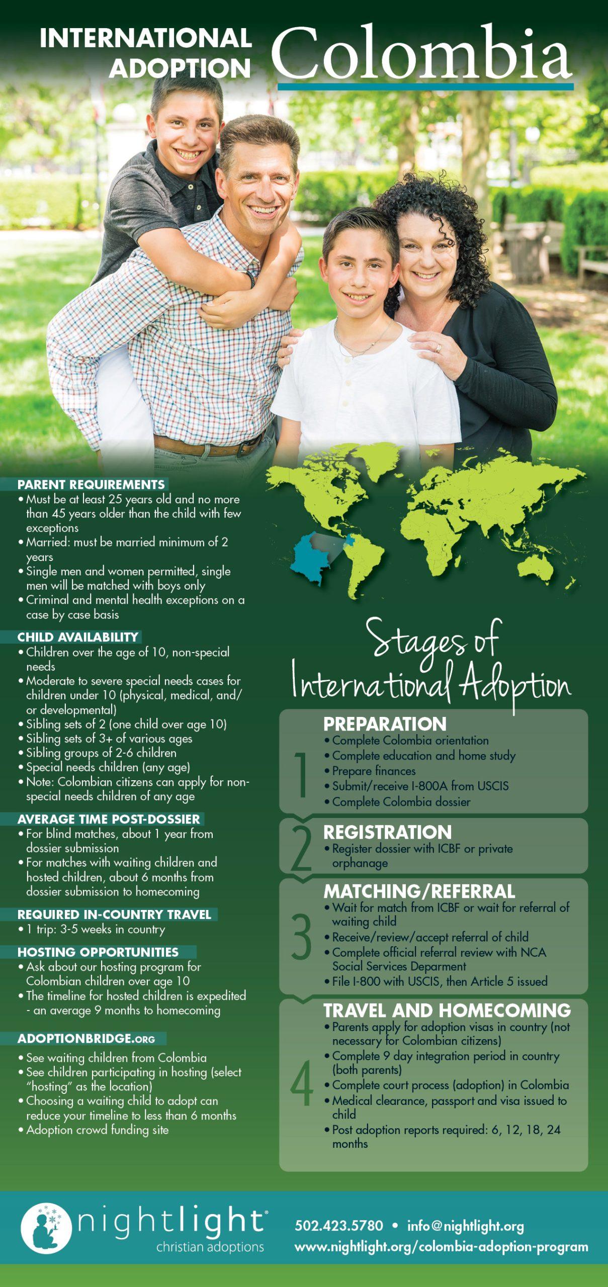 Colombia Adoption