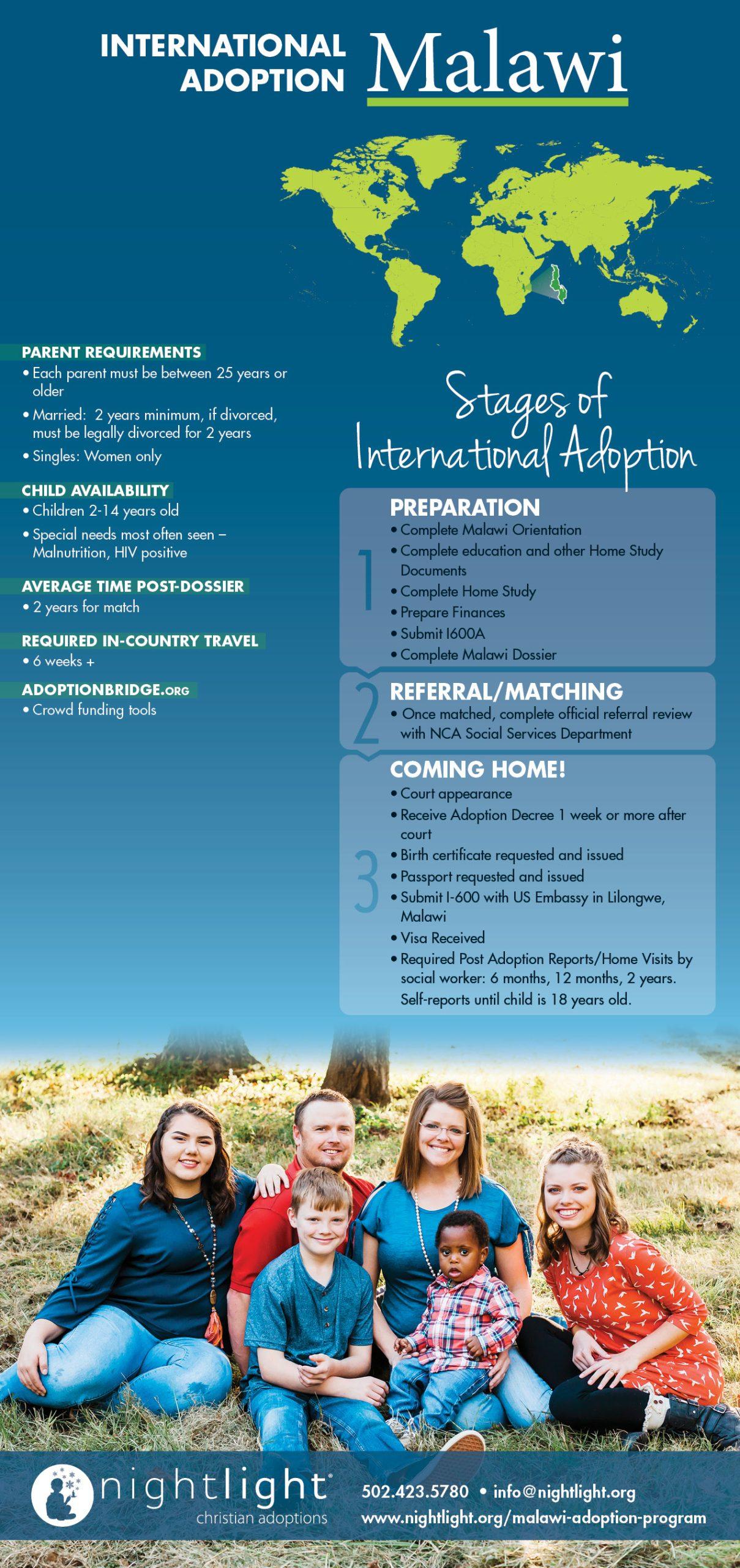 Malawi adoption