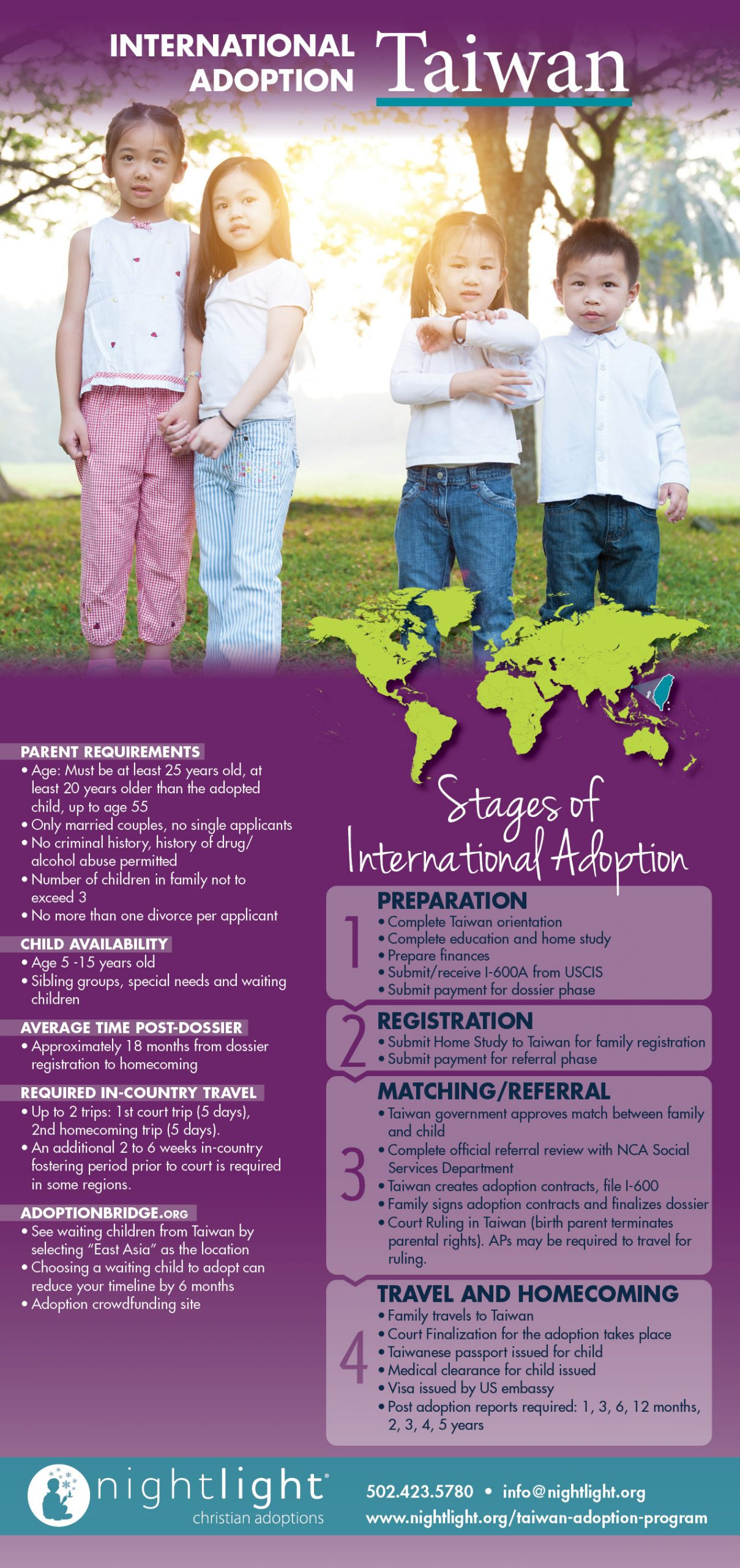 Taiwan adoption