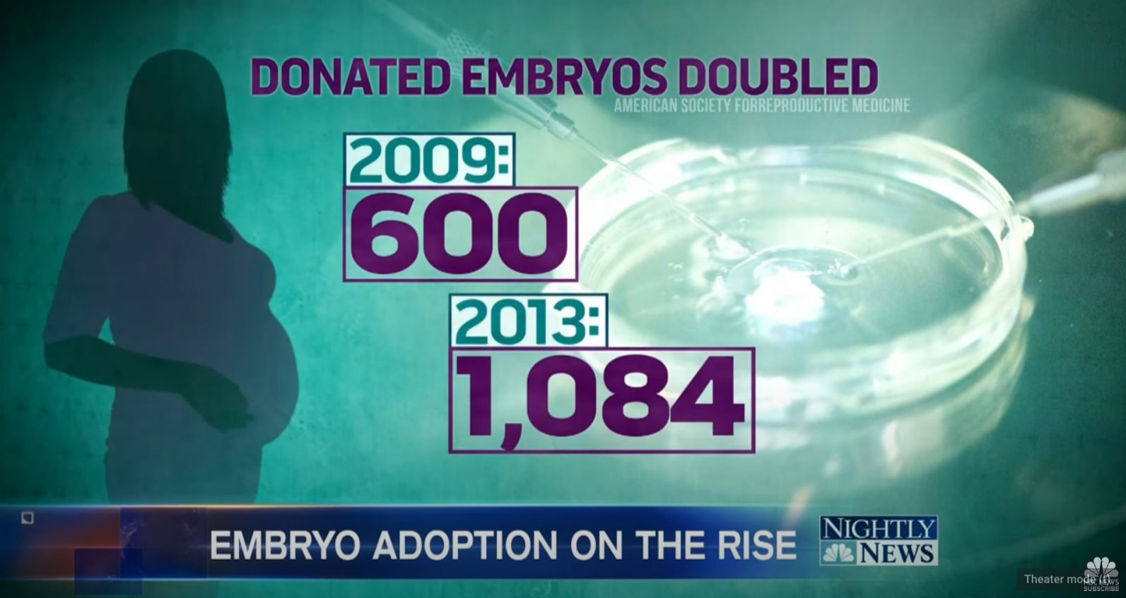 Embryo adoption is on the rise